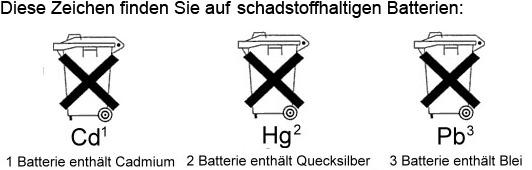 Batterieverordnung